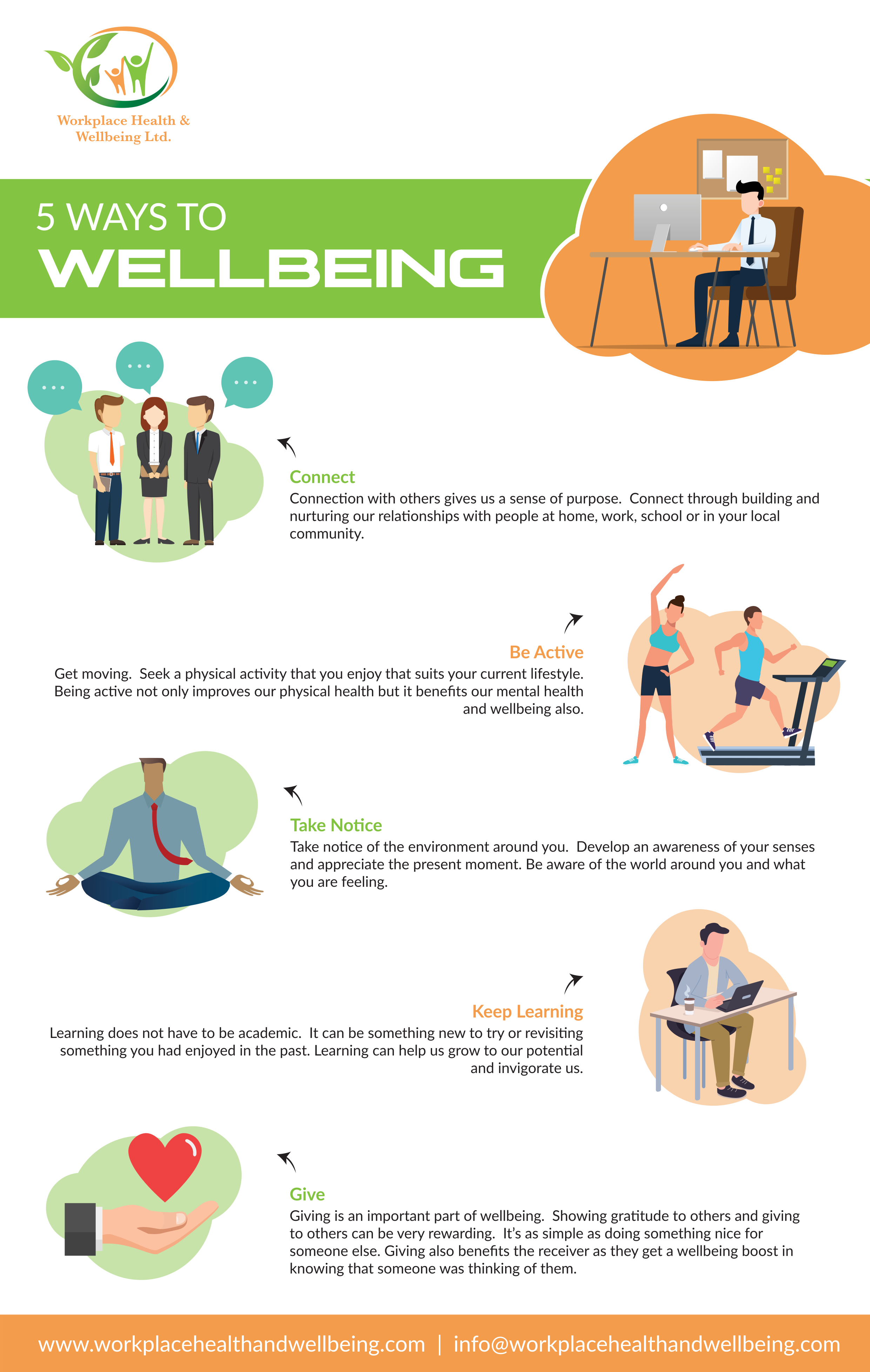 an infographic showing 5 steps to wellbeing